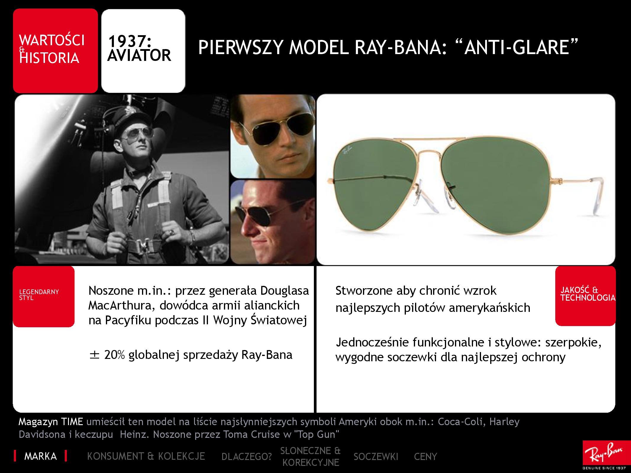 Pierwszy model Ray-Bana - Aviator