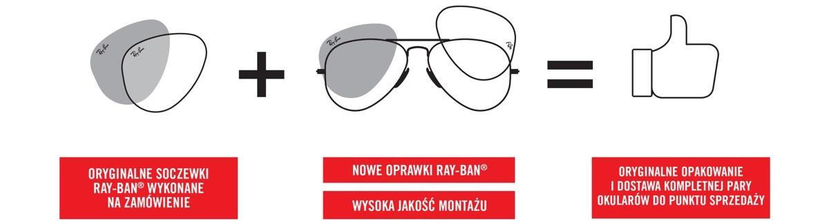 8a053a75db9171 Okulary korekcyjne Ray-Ban z oryginalnymi soczewkami Ray-Ban