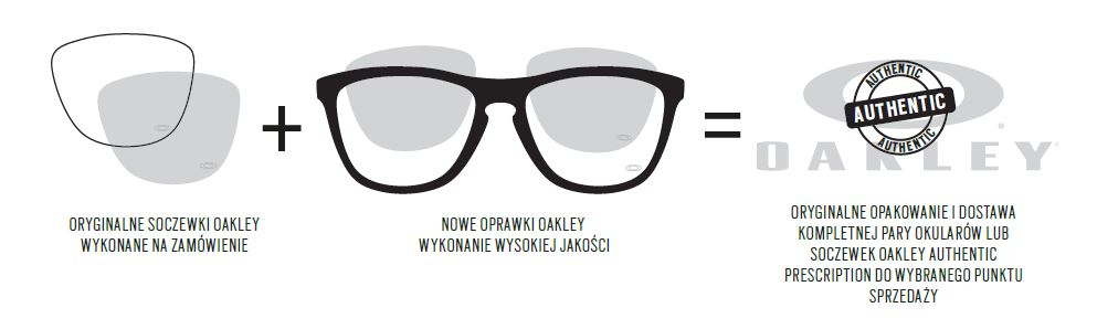 Oakley® Authentic Prescription - dawniej Oakley True Digital - Okulary korekcyjne Oakley
